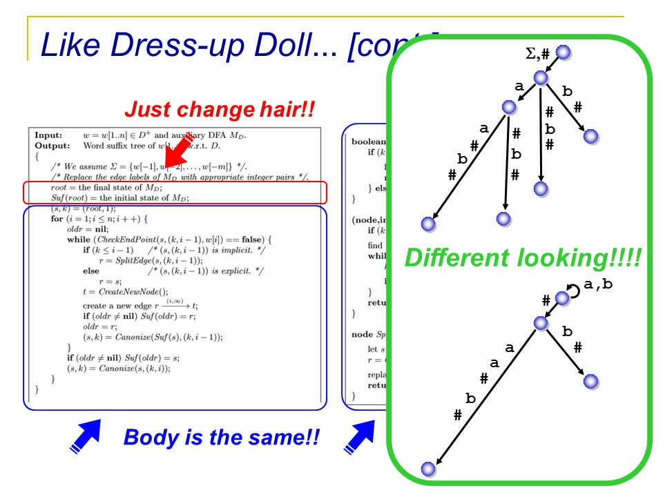Like Dress-up Doll... [cont.]